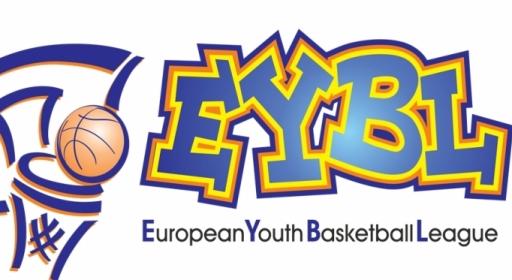 Балкан води Европейската младежка баскетболна лига в Ботевград