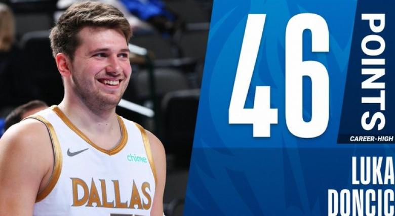 Лука с личен рекорд в НБА, сериите на Лейкърс и Юта продължават
