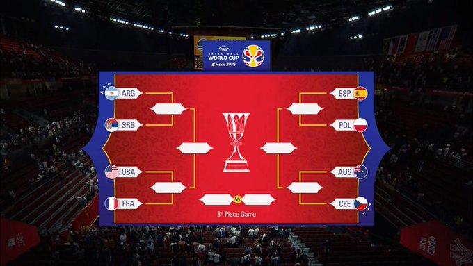 Програма за четвъртфиналите на световното