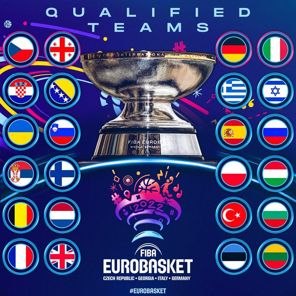 Всички участници на Евробаскет 2022 вече са ясни