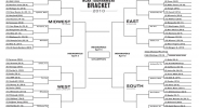 March Madness bracket predictions