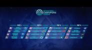 Балкан ще бъде непоставен в жребия за Шампионска лига